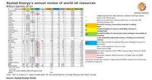 Tabela mostra possíveis perdas de reservas em diferentes países. Clique para ampliar