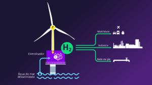 Offshore_Electrolysis__PT (002)
