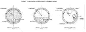 desenhos do tunel